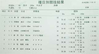 200m平泳ぎ決勝.jpg